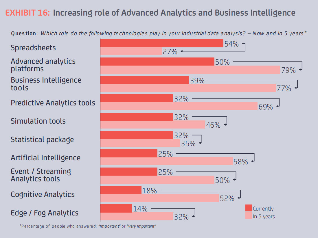 advanced-analytics-BI